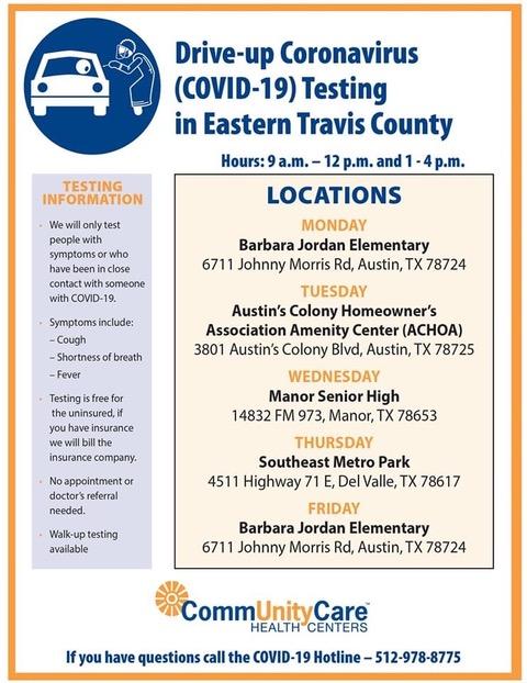 Covid 19 Public Testing In Austin Iatse Local 205